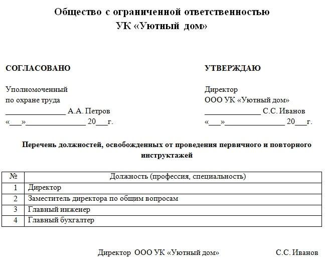 Перечень должностей и профессий работников, освобожденных от прохождения инструктажа на рабочем месте