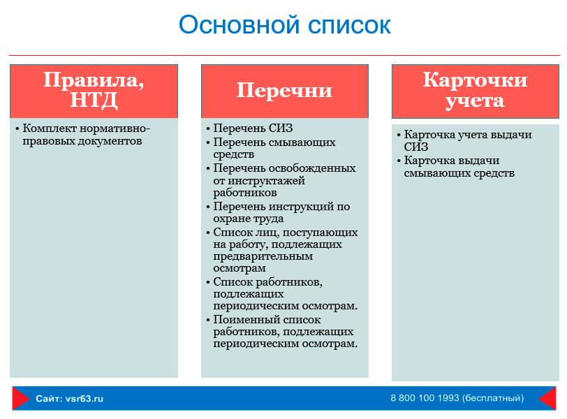 Основной список документов по охране труда