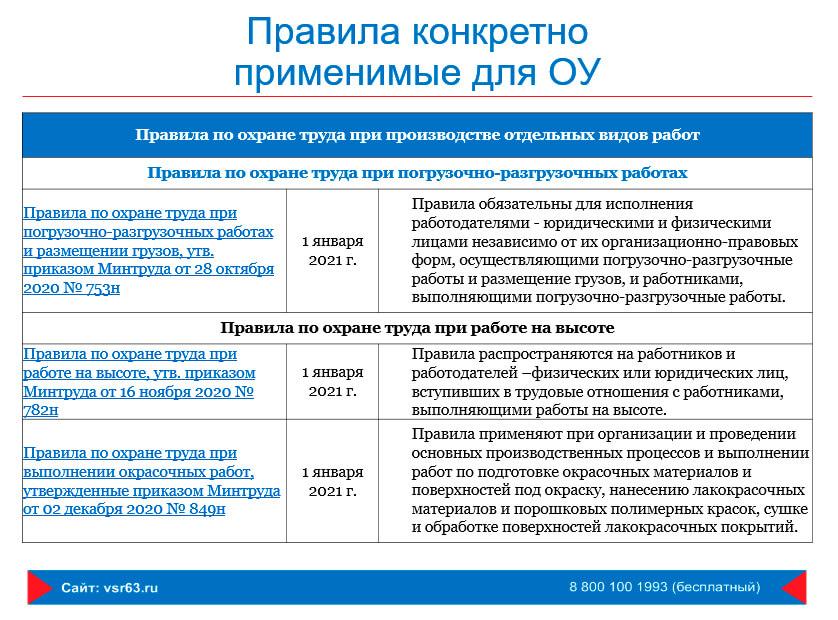 Правила конкретно применимые для ОУ - отдельные виды работ