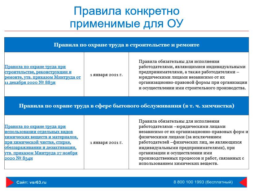 Правила конкретно применимые для ОУ - строительство и ремонт