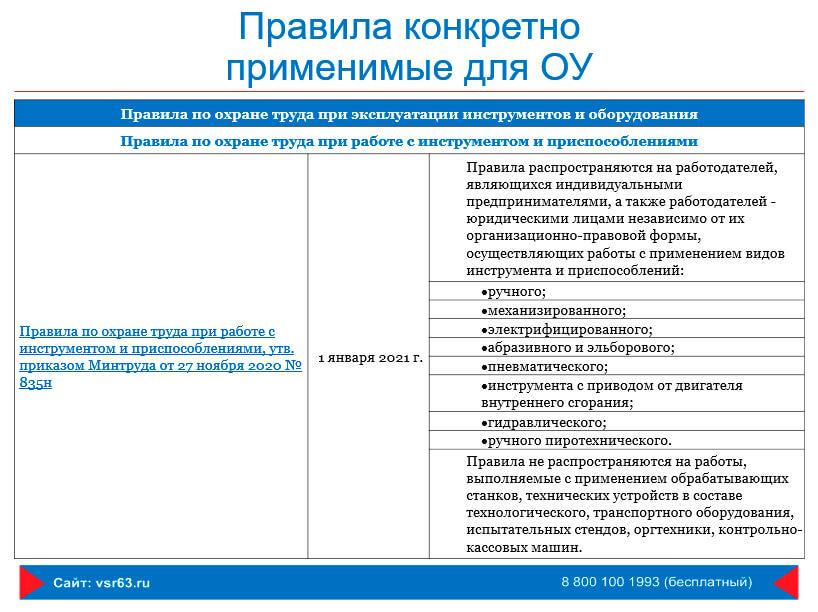 Правила конкретно применимые для ОУ - эксплуатация инструментов