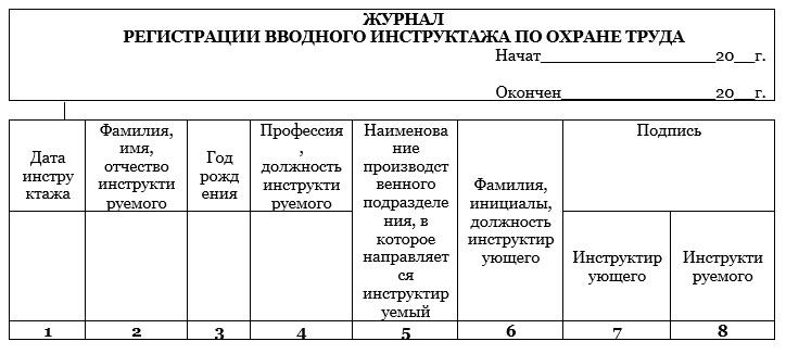 Журнал регистрации вводного инструктажа по охране труда в школе